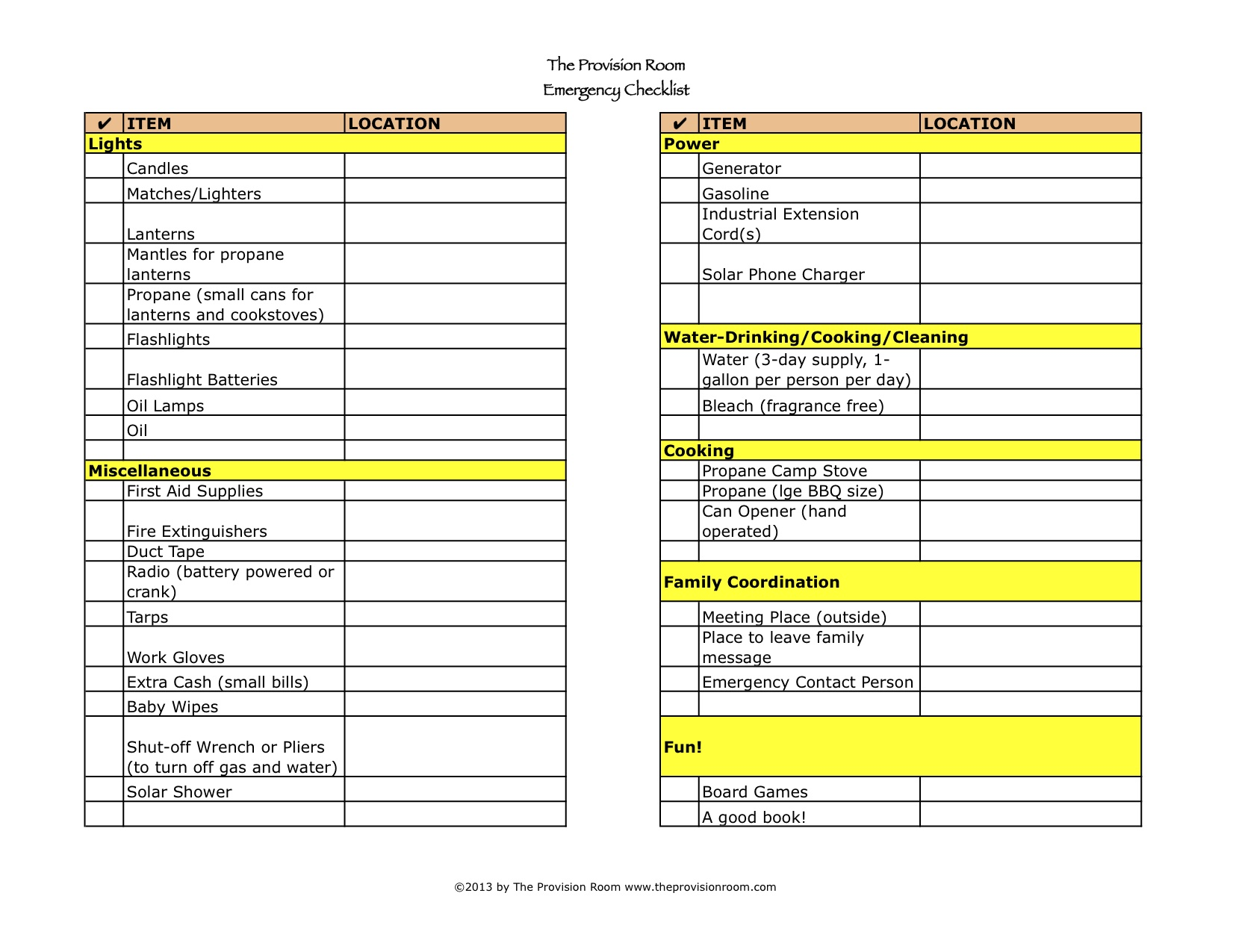 Emergency preparedness checklist a reader challenge for Emergency response checklist template